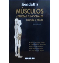 Kendall´s Musculos